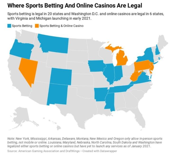 Où les paris sportifs sont légaux en nous